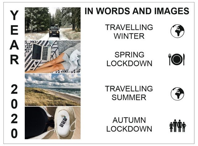 Year 2020 in words and images - travelling, Covid-19. lockdowns and quarantine